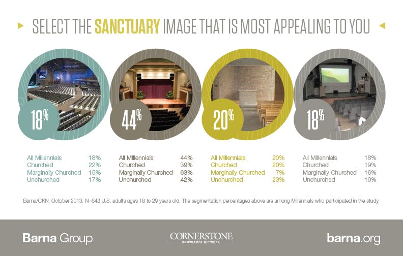 sanctuary image that is more appealing to you