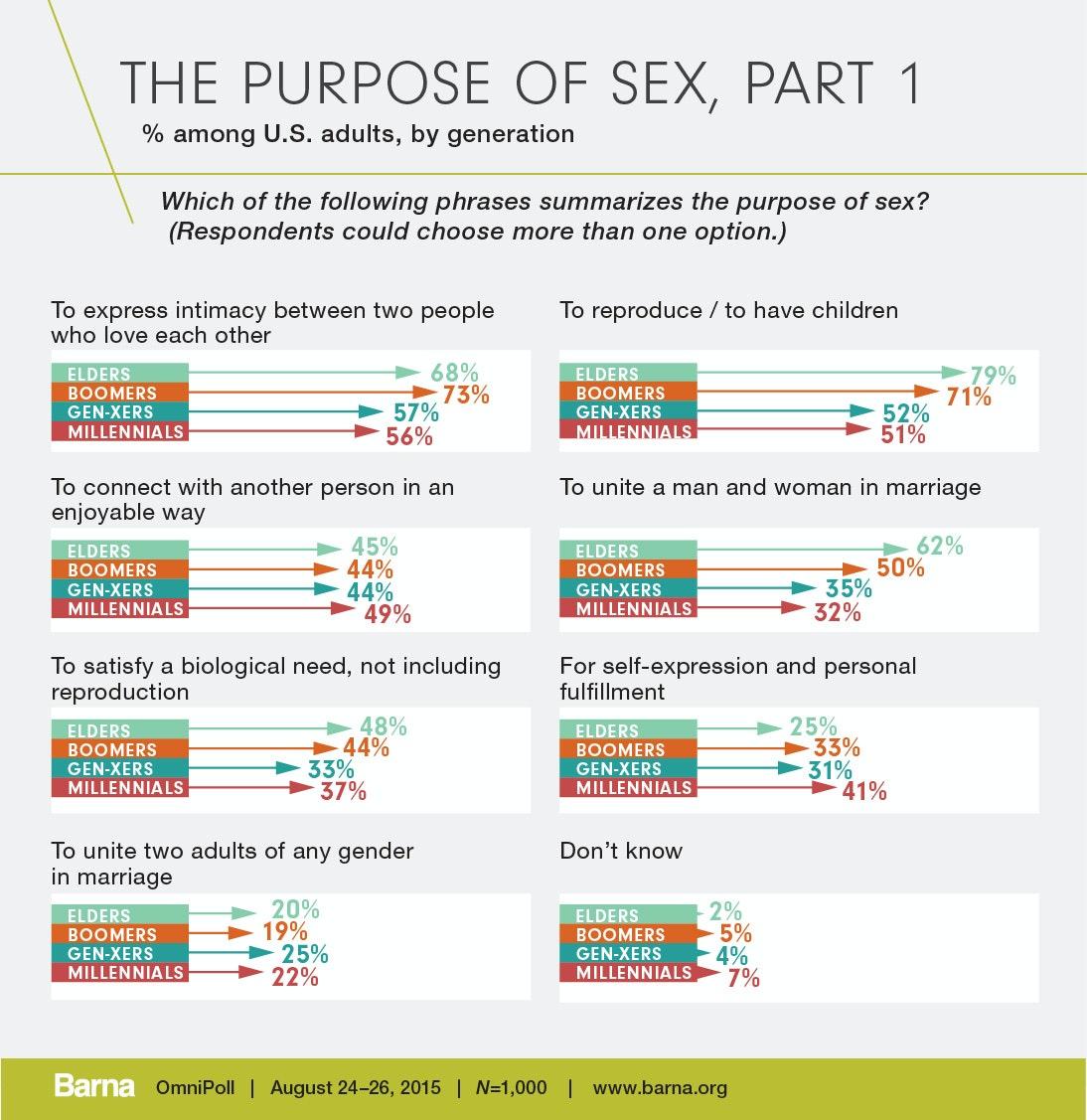 Standard error definition statistics of sexual immorality