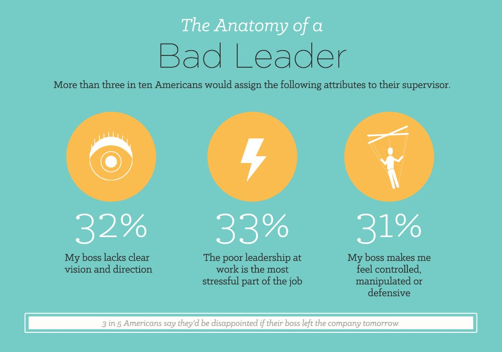 the-different-impact-of-good-and-bad-leadership-3