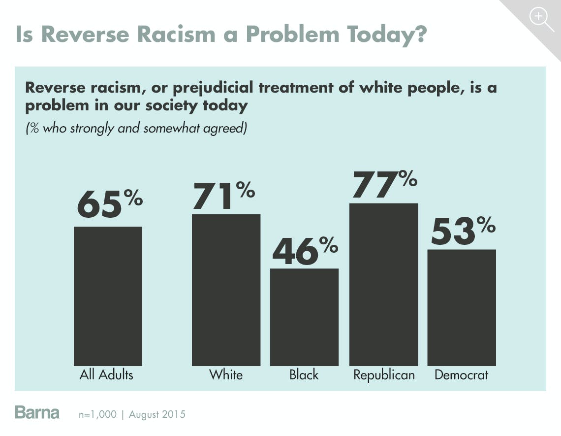 an analysis of racism and prejudice in todays society Discourse and racism terms of their role in the social system of racism prejudice is mostly relevant perspective on the way racism is reproduced in society.