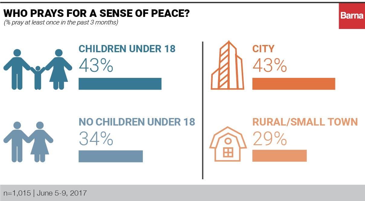 Who prays for a sense of peace