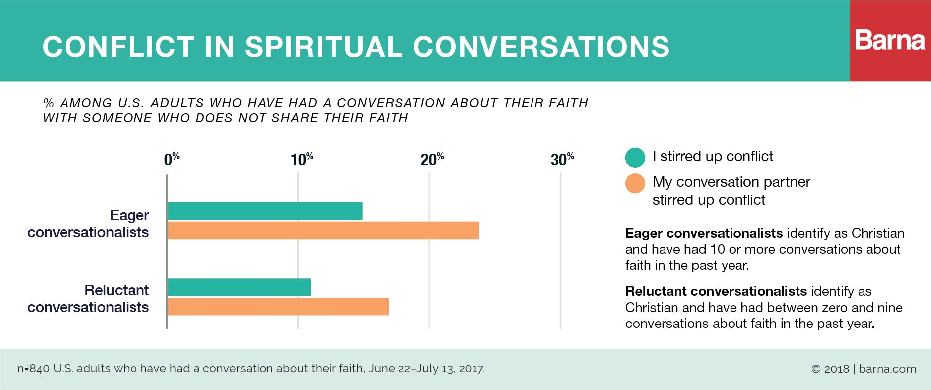 Experts Weigh in on the State of Sacred Dialogue